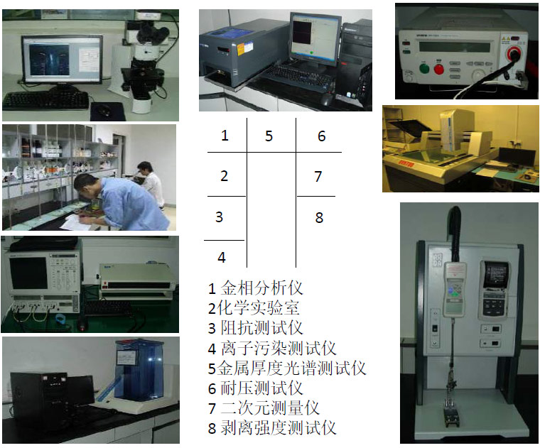 PCB Inspection Equipment